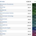 ETF Sector Spotlight For 10/25/2021